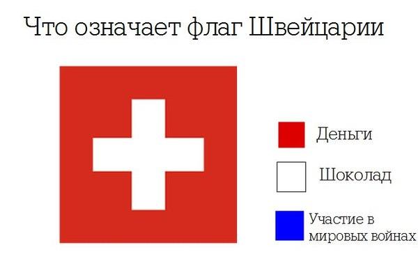 Что означают флаги стран флаги, страны, расшифровка, цвет, С просторов, не мое, длиннопост