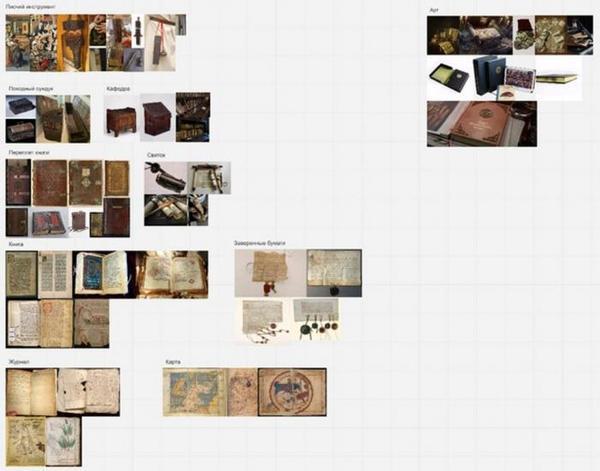 Разработчики Pathfinder: Kingmaker рассказывают о создании интерфейса в игре. RPG, Pathfinder rpg, Rpg maker, Gamedev, Pathfinder: kingmaker, Pathfinder, Игры, Дневник разработчиков, Гифка, Длиннопост