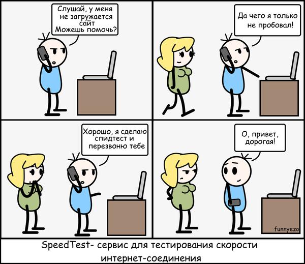 Спидтест