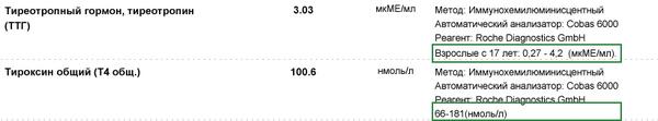 Итоги эксперимента по похудению на фастфуде вопреки всем стереотипам. Часть 8. Гормонально-медицинская. Похудение, Калории, Питание, Диета, ЗОЖ, Фастфуд, Длиннопост