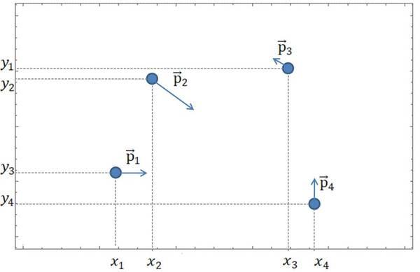 Часть 1. Про квантовую механику для квантовой информации. Наука, физика, квантовая механика, математика, ученые, длиннопост