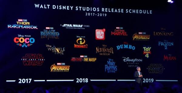Будущие фильмы и мультфильмы от Disney Фильмы, мультфильм, Дисней, pixar, star wars, Marvel