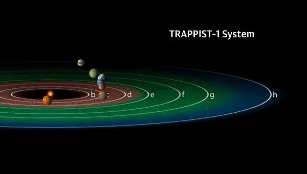 Астрономы нашли новую угрозу для жизни на планетах у красных карликов. Космос, Планеты и звезды, Trappist-1, Магнитное поле, Красный карлик, Внеземная жизнь, Угроза, Гифка