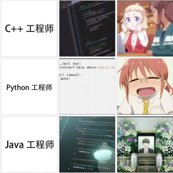 Почему вы не должны использовать Java