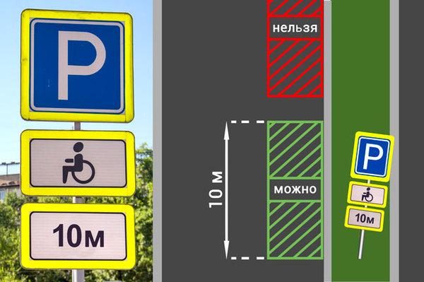 Стоянка для инвалидов. Разберемся, в каких случаях можно парковаться, а в каких нельзя. парковка, неправильная парковка, инвалид, пдд, длиннопост