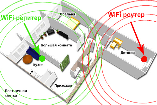 Интернет на съёмной квартире. интернет, wi-fi, длиннопост