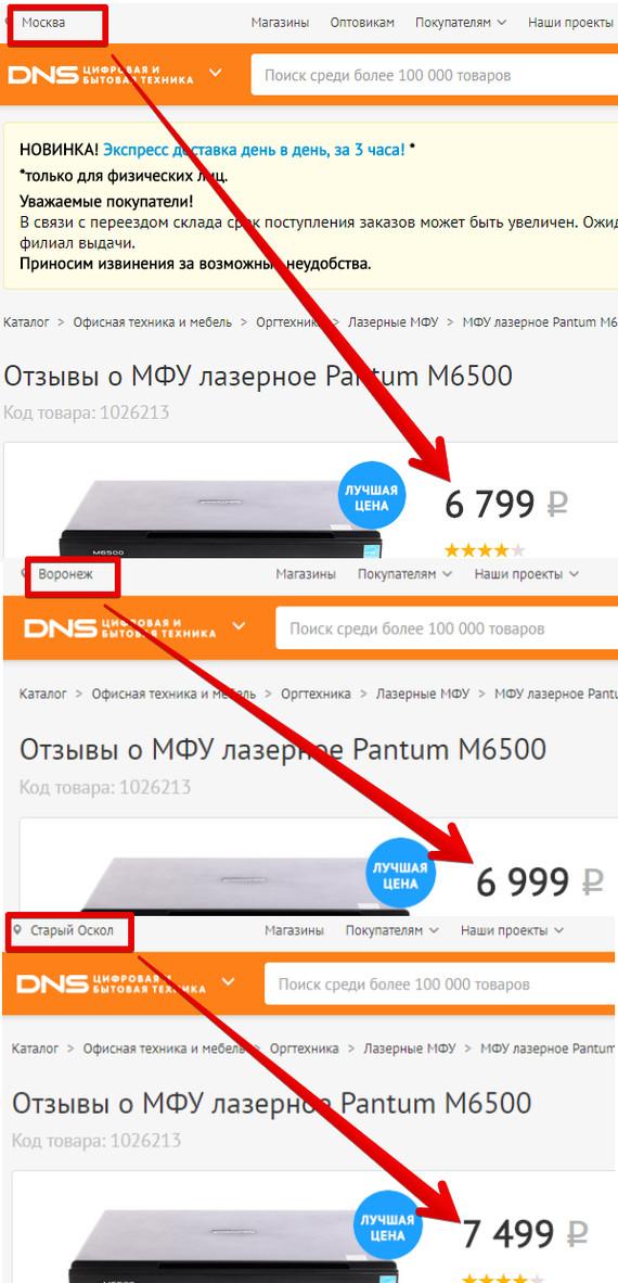 Цены на технику в МСК и регионах цены, Москва, другие города