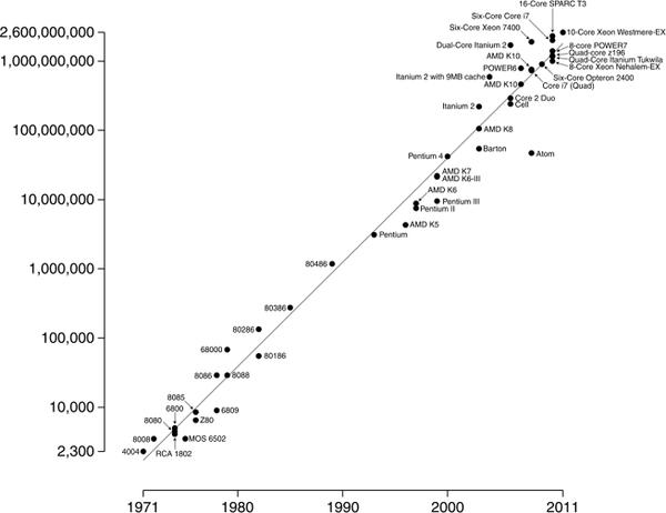 Сбывшиеся предсказания ученых прошлого предсказания, ученые, будущие, длиннопост