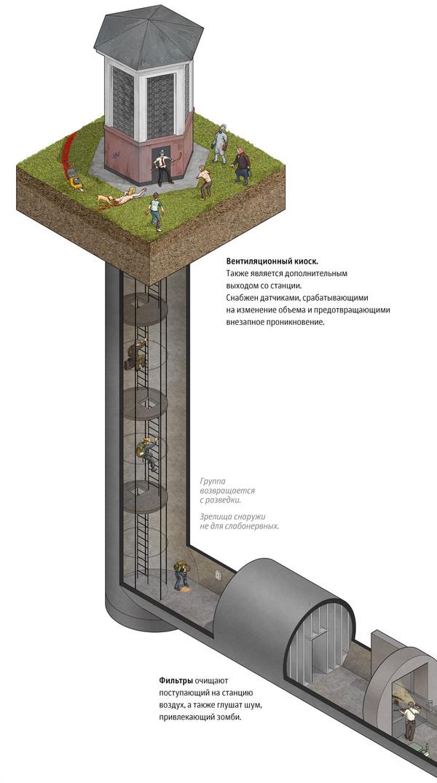 В окружении зомби: Станция метро метро, Зомби, выживание, графика, длиннопост