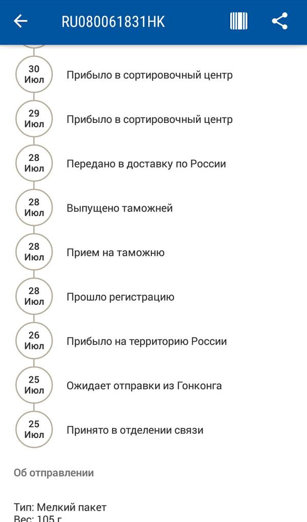 Почта России -ты ли это!? Почта России, посылка из китая, скорость, длиннопост