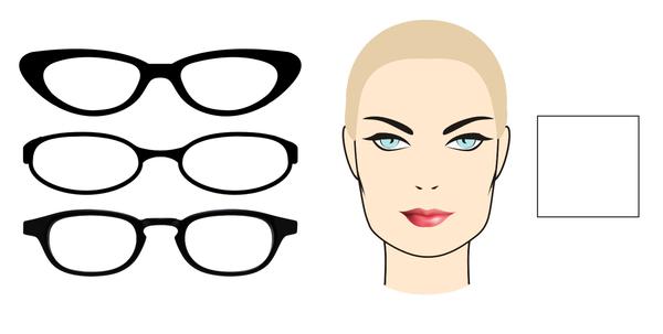Как выбрать очки по форме лица Очки, форма лица, Аксессуары, мода, Оправы, длиннопост, Первый пост, первый длиннопост