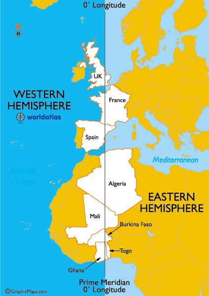 Страны, территория которых расположена в обоих полушариях