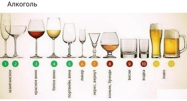 Что,когда и сколько пить скриншот, Комментарии, алкоголь