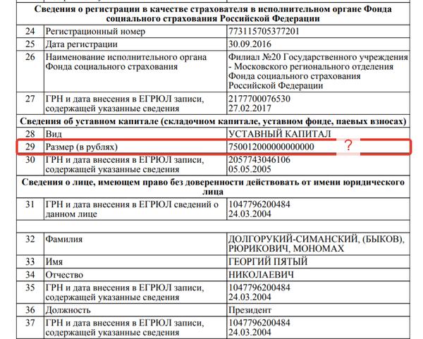 Фирма которая владеет Россией! Тайна раскрыта, масон найден. Деньги, Россия, Масоны, Заговор, Правда, Скандалы интриги расследования