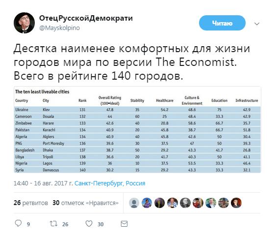 The Economist - ватники, сепары и агенты Кремля Украина, Политика, рейтинг, самый плохой, город