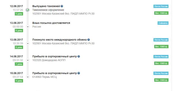 Потча Роисси (бомбит уже 4й день) Почта России, почта, емс, EMS, где моя посылка, длиннопост