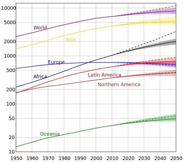 Рост населения Земли планета Земля, угроза перенаселения, Люди, длиннопост, геополитика