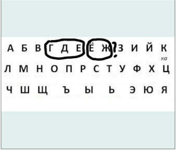 Русский алфавит потерял ежа и хотел бы его найти.