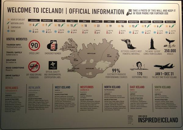 Автостопом до вулкана! Исландия. ПОДГОТОВКА К ПОЕЗДКЕ. Исландия, Путешествия, Длиннопост, Туризм, Авантюризм