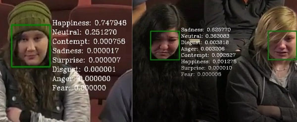 ИИ учат определять настроение человека при помощи обычной камеры эмоции, искусственный интеллект, настроение, психология, роботы и люди, длиннопост