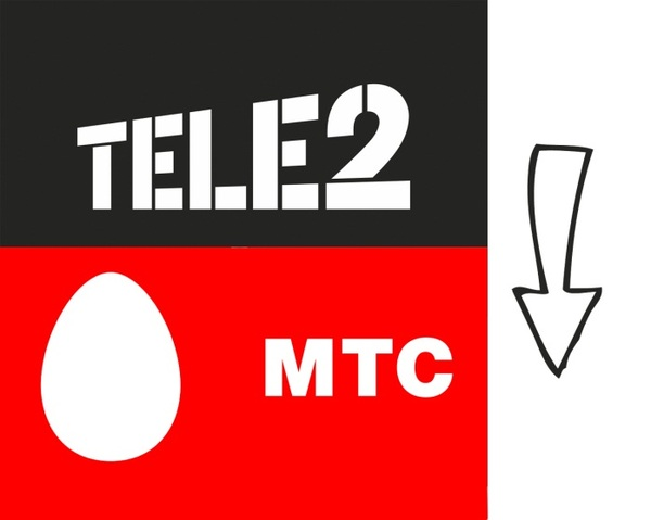 Помогите решить казус при переходе между операторами МТС, теле2, переход, Помощь, сотовые операторы, Закон, Требуется помощь юриста