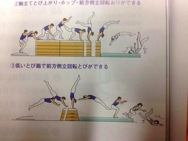 Прошлый владелец учебника дорисовал нелучший исход гимнастических трюков