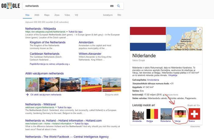 Джермания Германия, Джессика альба, Флаг, Google, Страны, Длиннопост