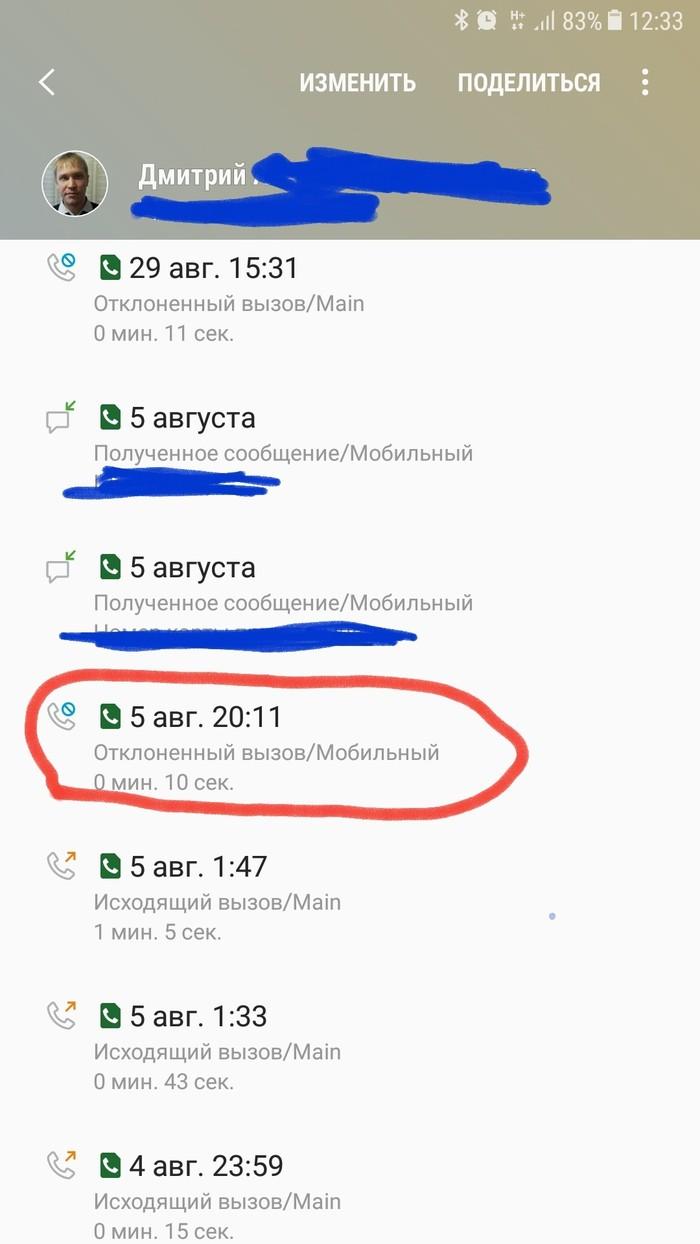 Петровско-Разумовская списывают деньги с магафон Доллара Курс