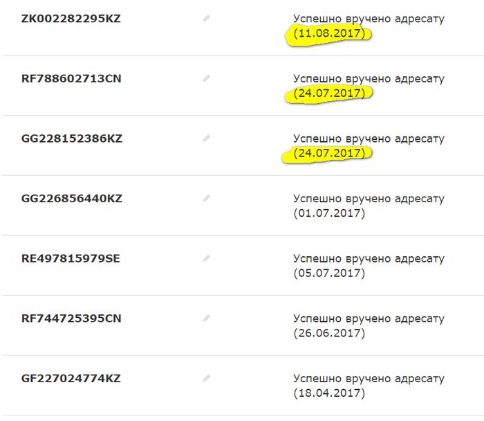 официальный сайт хоум кредит банка в казахстане