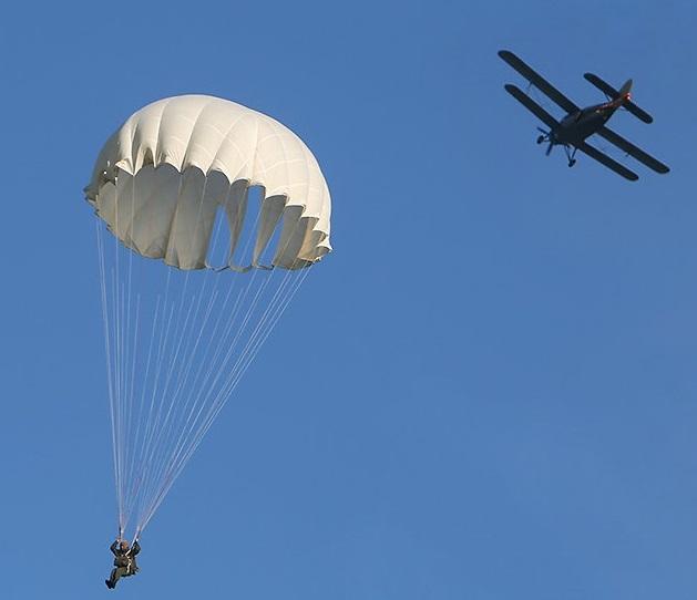 Прыжки с парашютом бизнес план бесплатно бизнес план торговли