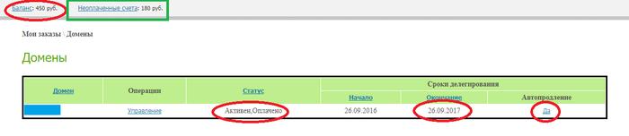 RuFox. Наш девиз: некомпетентность и необязательность. Хостинг, RuFox, DNS, Сервис, Лентяи