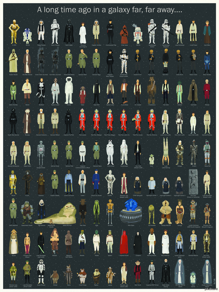 Star Wars The Complete Visual Dictionary The Ultimate Guide to Characters and Creatures from the Entire Star Wars Saga David West Reynolds James Luceno Ryder