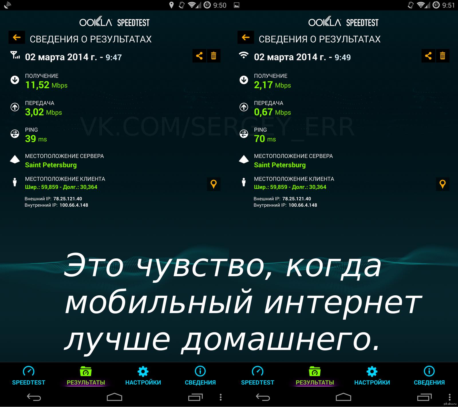 Мобильный интернет внешний ip