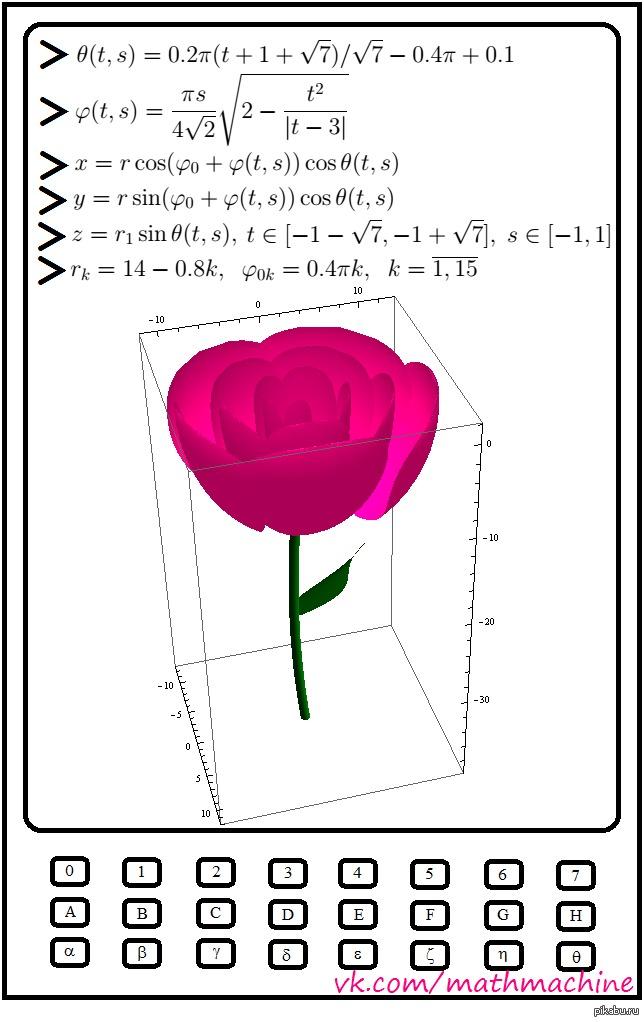 Открытки для математики, поздравлением днем
