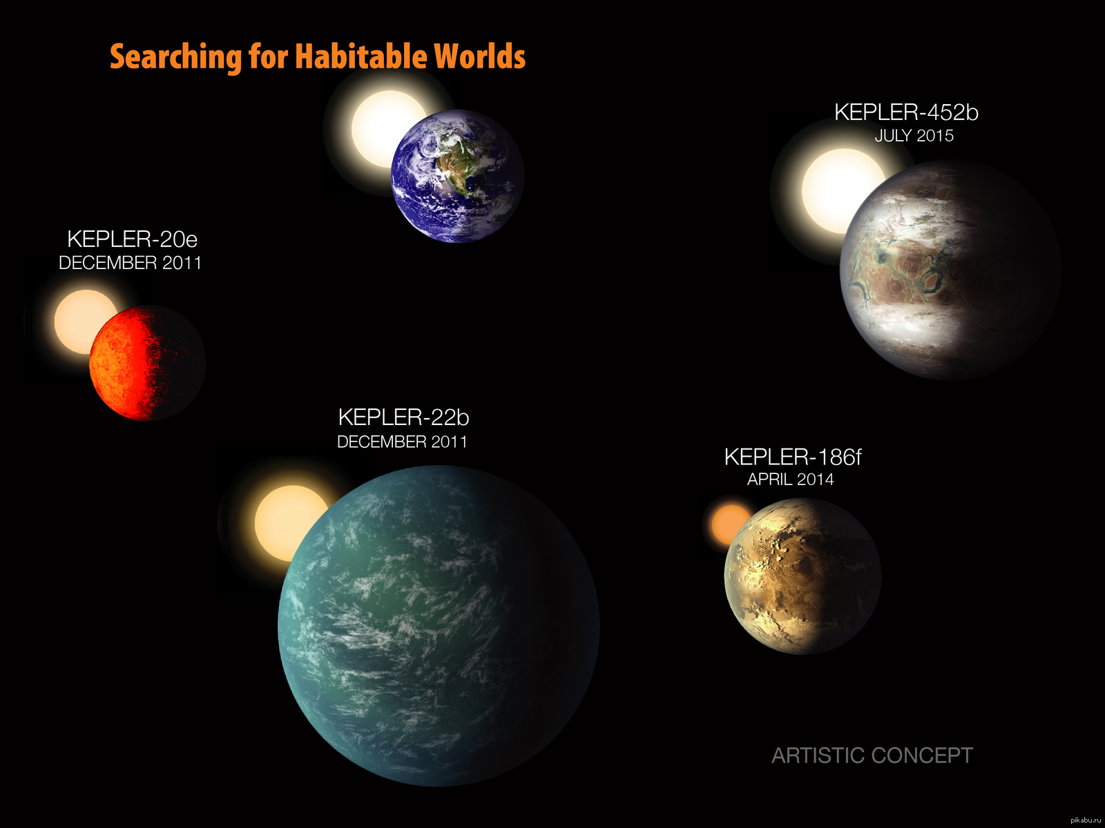 kepler planets list - 985×739