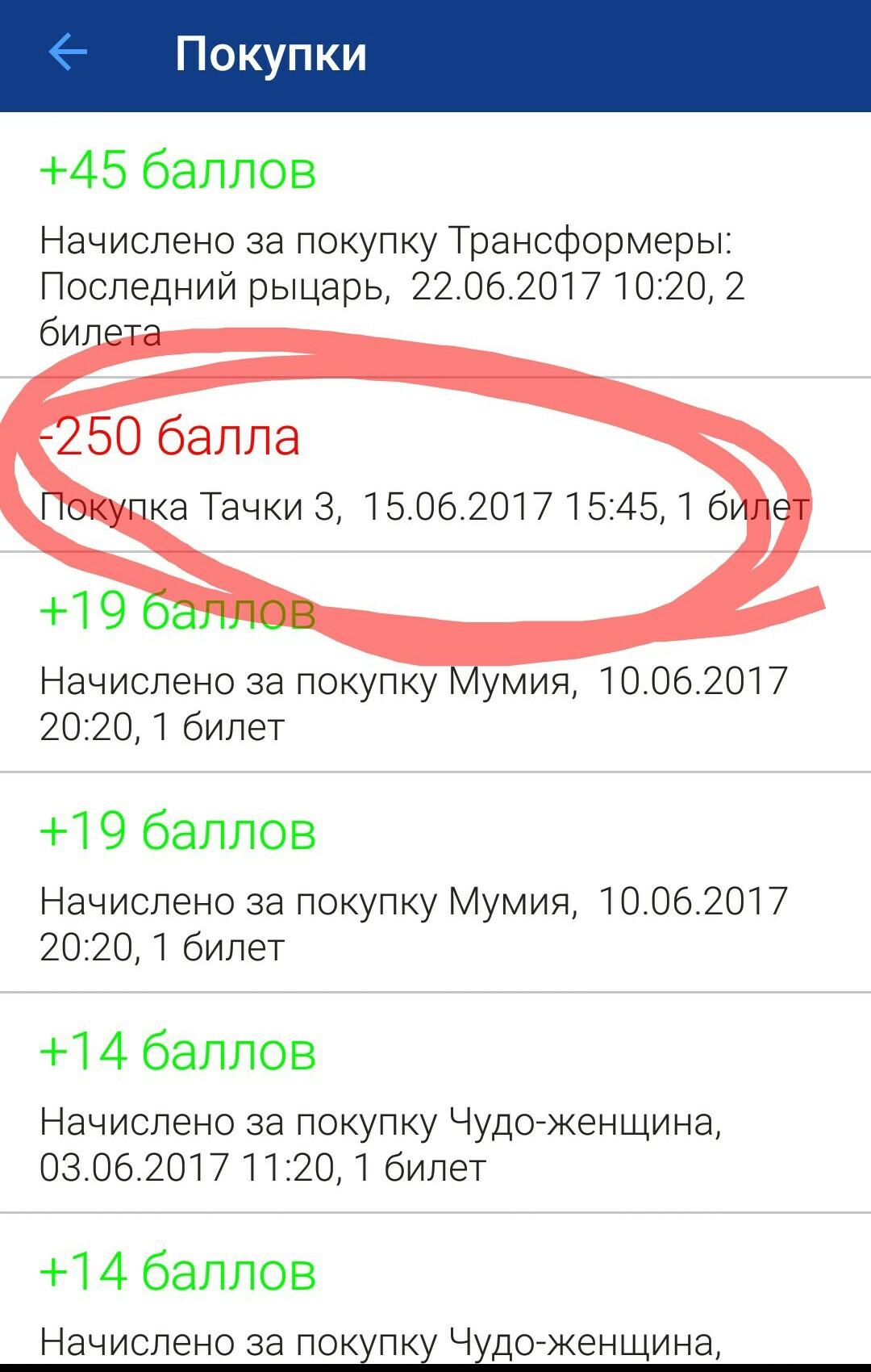 Купить билет в кино пермь онлайн синема парк челябинск афиша оперного театра