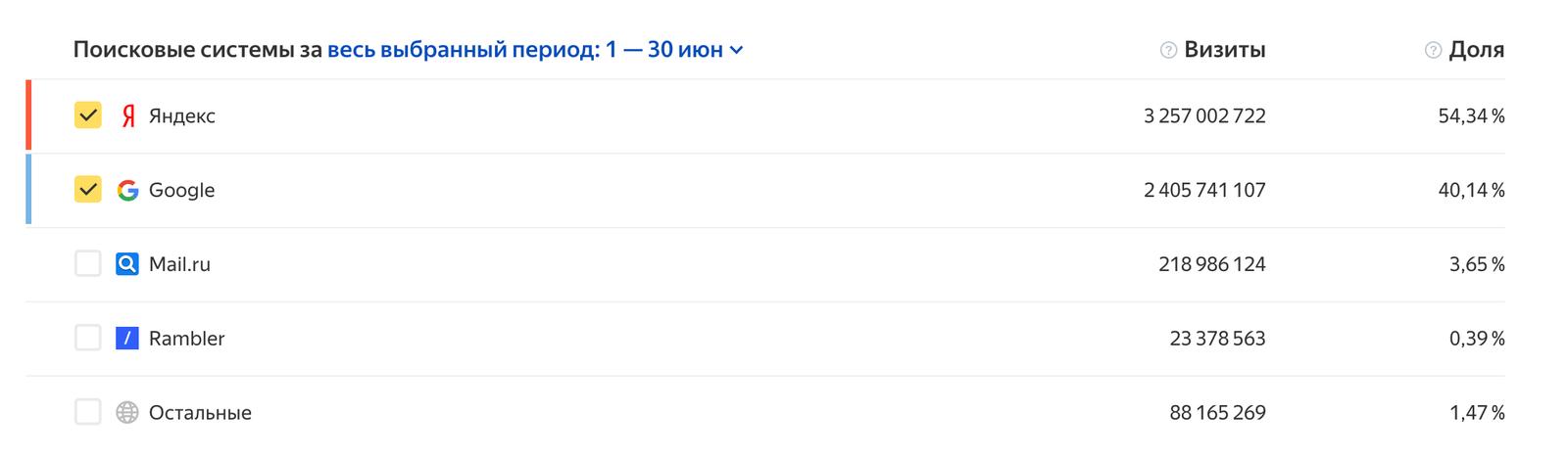 Путин и Собянин поздравили москвичей с Днем 34