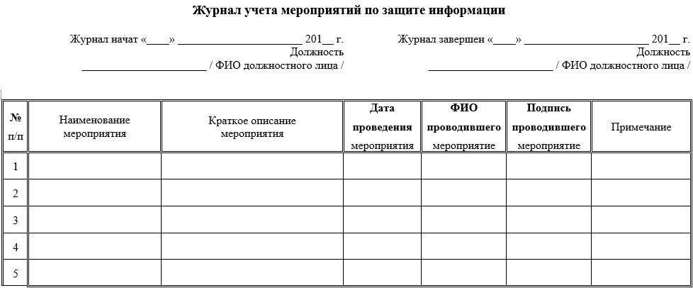 Журнал регистрации запросов граждан по персональным данным временная регистрация в ростовской области