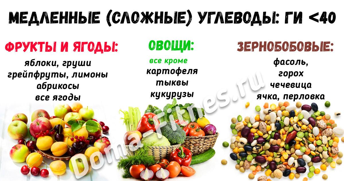 Правильная диета для похудения меню e